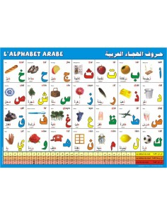 Poster : L'alphabet arabe...