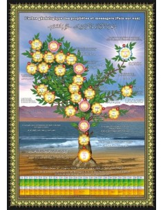 Poster : L'arbre...
